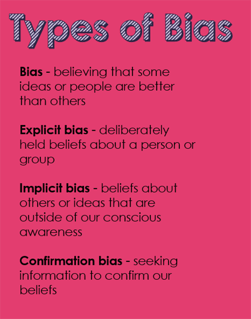 A pink background with black text that lists the four types of bias and their definitions.
