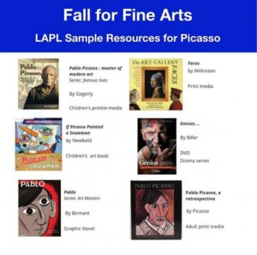 Picasso Library Resource List